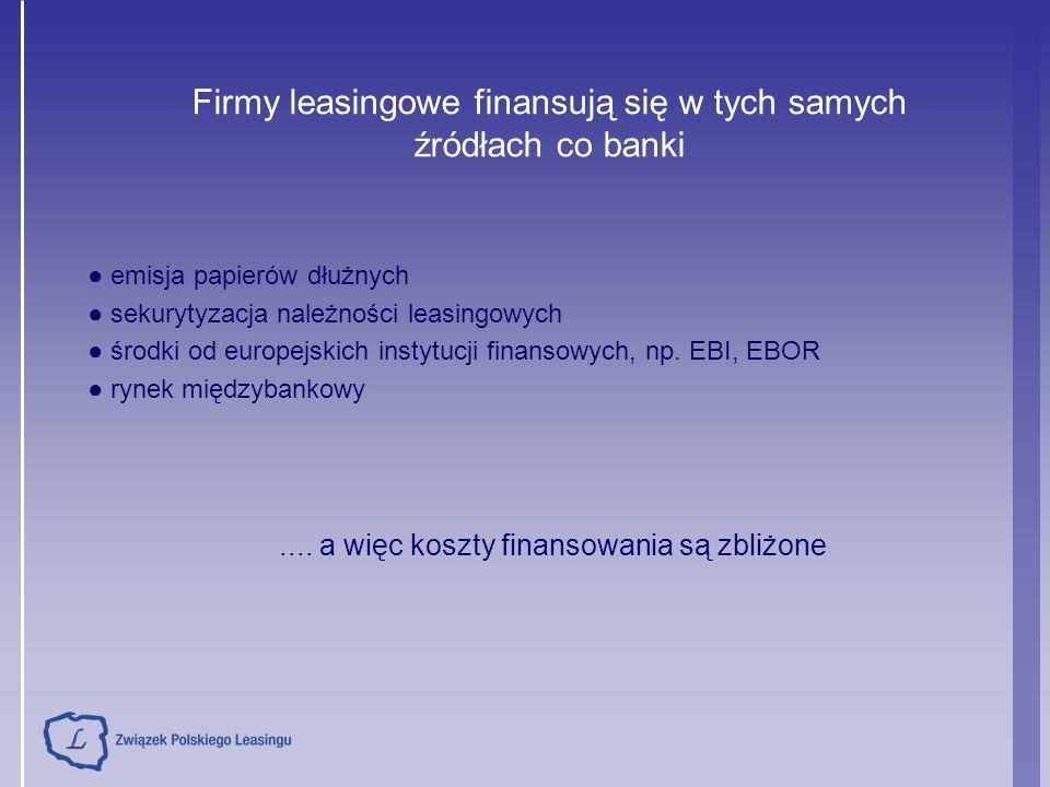 Ale leasing to nie tylko usługa finansowa....