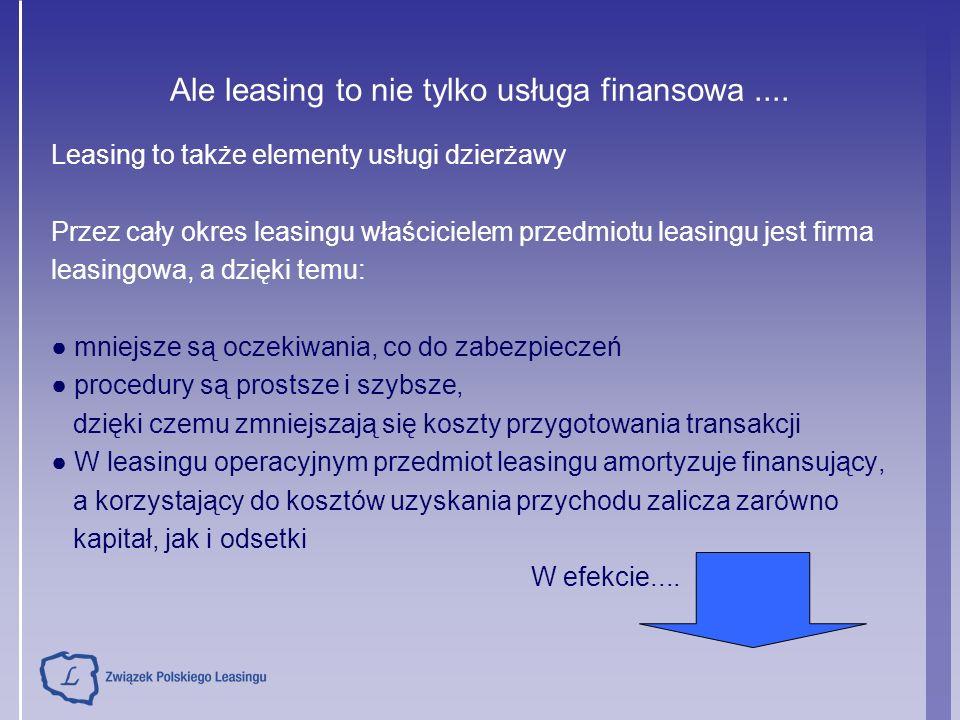 Doświadczenia i wiedza firm leasingowych w finansowaniu funduszy UE W poprzednim okresie programowania firmy leasingowe otrzymały najwyższe oceny w odniesieniu do: wiedzy o danym działaniu w ramach Programu Operacyjnego szybkości usług przejrzystości procedur atrakcyjności finansowej oferty