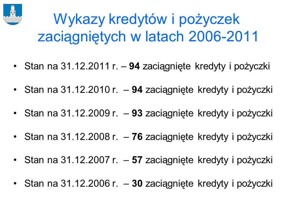 Wykazy kredytów i pożyczek zaciągniętych w latach 2006-2011 Stan na 31.12.2011 r. – 94 zaciągnięte kredyty i pożyczki Stan na 31.12.2010 r. – 94 zacią