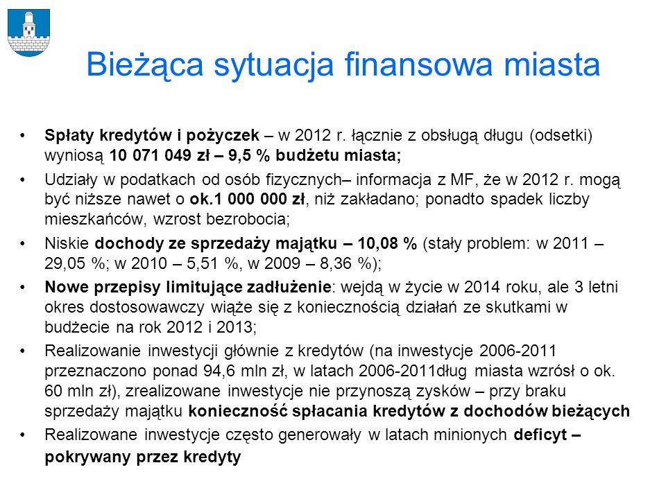 Bieżąca sytuacja finansowa miasta Spłaty kredytów i pożyczek – w 2012 r. łącznie z obsługą długu (odsetki) wyniosą 10 071 049 zł – 9,5 % budżetu miast