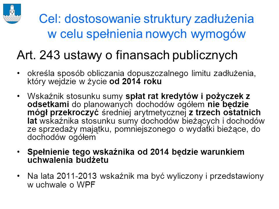 Art. 243 ustawy o finansach publicznych określa sposób obliczania dopuszczalnego limitu zadłużenia, który wejdzie w życie od 2014 roku Wskaźnik stosun
