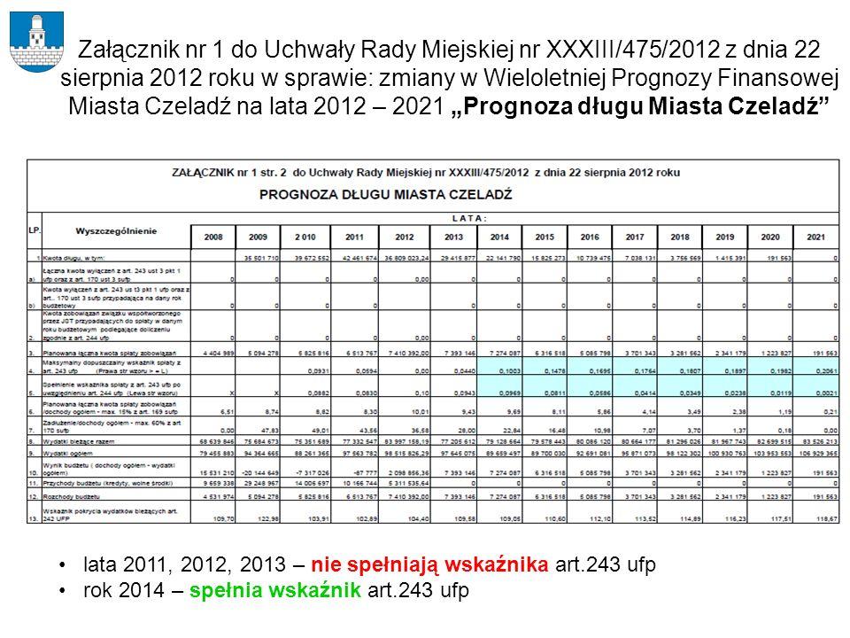 Załącznik nr 1 do Uchwały Rady Miejskiej nr XXXIII/475/2012 z dnia 22 sierpnia 2012 roku w sprawie: zmiany w Wieloletniej Prognozy Finansowej Miasta C