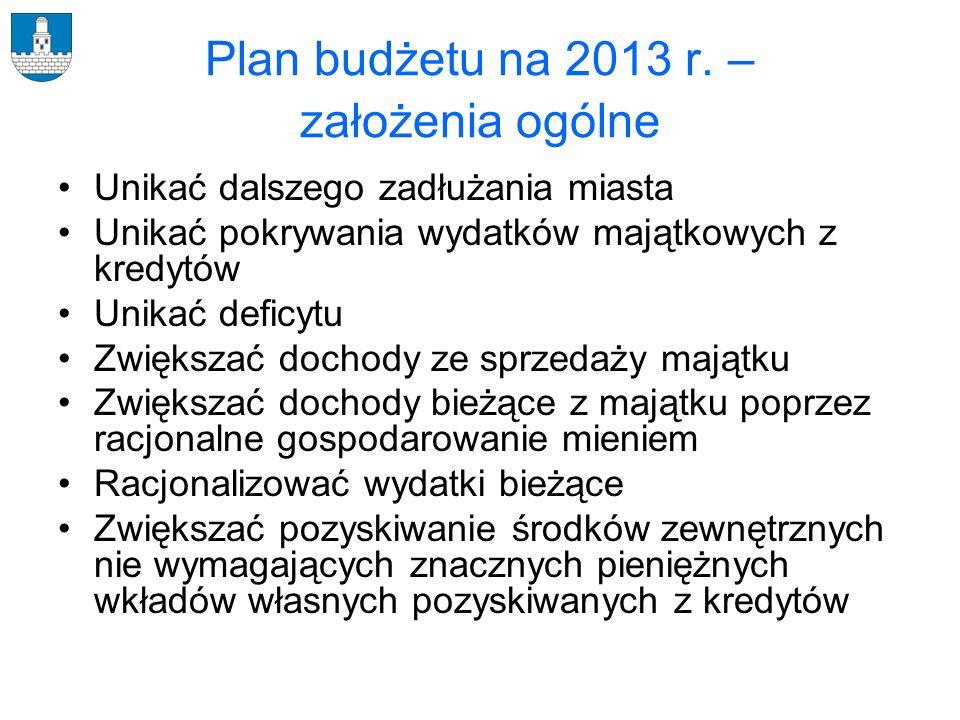 Plan budżetu na 2013 r. – założenia ogólne Unikać dalszego zadłużania miasta Unikać pokrywania wydatków majątkowych z kredytów Unikać deficytu Zwiększ
