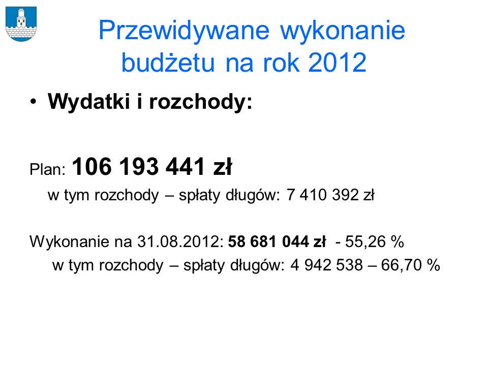Przewidywane wykonanie budżetu na rok 2012 Wydatki i rozchody: Plan: 106 193 441 zł w tym rozchody – spłaty długów: 7 410 392 zł Wykonanie na 31.08.20