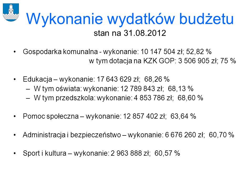 Wykonanie wydatków budżetu stan na 31.08.2012 Gospodarka komunalna - wykonanie: 10 147 504 zł; 52,82 % w tym dotacja na KZK GOP: 3 506 905 zł; 75 % Ed