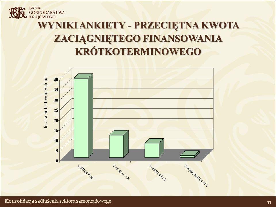 BANK GOSPODARSTWA KRAJOWEGO 11 WYNIKI ANKIETY - PRZECIĘTNA KWOTA ZACIĄGNIĘTEGO FINANSOWANIA KRÓTKOTERMINOWEGO Konsolidacja zadłużenia sektora samorządowego