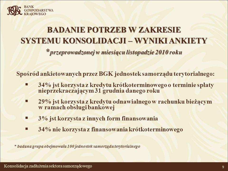 BANK GOSPODARSTWA KRAJOWEGO 9 BADANIE POTRZEB W ZAKRESIE SYSTEMU KONSOLIDACJI – WYNIKI ANKIETY * przeprowadzonej w miesiącu listopadzie 2010 roku Spośród ankietowanych przez BGK jednostek samorządu terytorialnego: 34% jst korzysta z kredytu krótkoterminowego o terminie spłaty nieprzekraczającym 31 grudnia danego roku 29% jst korzysta z kredytu odnawialnego w rachunku bieżącym w ramach obsługi bankowej 3% jst korzysta z innych form finansowania 34% nie korzysta z finansowania krótkoterminowego * badana grupa obejmowała 100 jednostek samorządu terytorialnego Konsolidacja zadłużenia sektora samorządowego