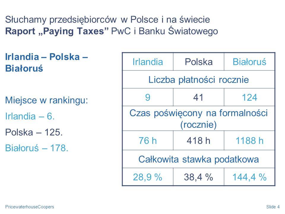 PricewaterhouseCoopersSlide 4 Słuchamy przedsiębiorców w Polsce i na świecie Raport Paying Taxes PwC i Banku Światowego Irlandia – Polska – Białoruś M