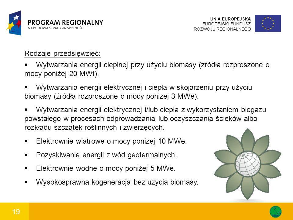 19 UNIA EUROPEJSKA EUROPEJSKI FUNDUSZ ROZWOJU REGIONALNEGO Rodzaje przedsięwzięć: Wytwarzania energii cieplnej przy użyciu biomasy (źródła rozproszone o mocy poniżej 20 MWt).