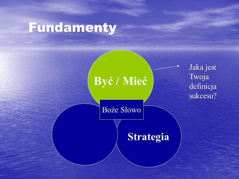 Strategia Być / Mieć Boże Słowo Fundamenty Jaka jest Twoja definicja sukcesu?