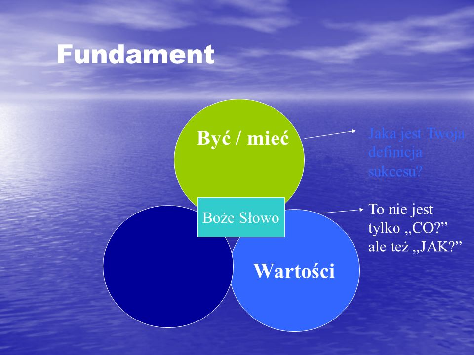 Wartości Boże Słowo Fundament Jaka jest Twoja definicja sukcesu? To nie jest tylko CO? ale też JAK? Być / mieć