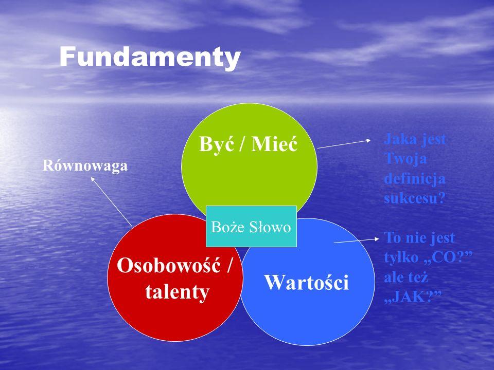 Wartości Osobowość / talenty Boże Słowo Fundamenty Jaka jest Twoja definicja sukcesu? To nie jest tylko CO? ale też JAK? Być / Mieć Równowaga
