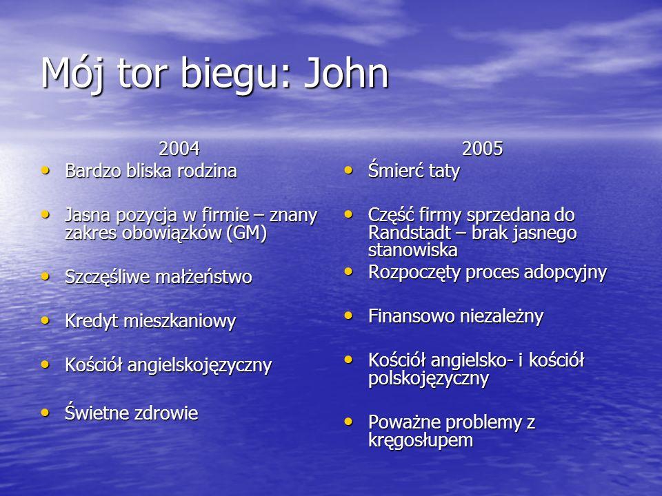 Mój tor biegu: John 2004 Bardzo bliska rodzina Bardzo bliska rodzina Jasna pozycja w firmie – znany zakres obowiązków (GM) Jasna pozycja w firmie – zn