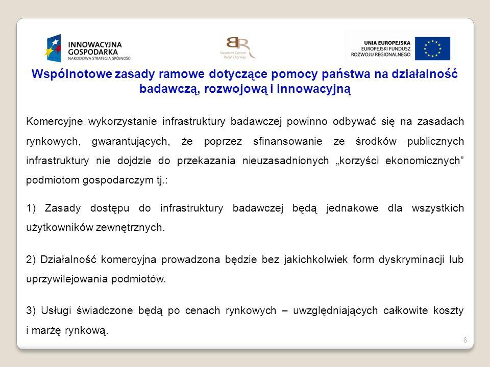 6 Wspólnotowe zasady ramowe dotyczące pomocy państwa na działalność badawczą, rozwojową i innowacyjną Komercyjne wykorzystanie infrastruktury badawcze