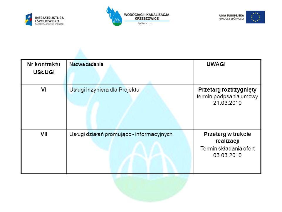 Nr kontraktu USŁUGI Nazwa zadania UWAGI VIUsługi Inżyniera dla ProjektuPrzetarg roztrzygnięty termin podpsania umowy 21.03.2010 VIIUsługi działań prom