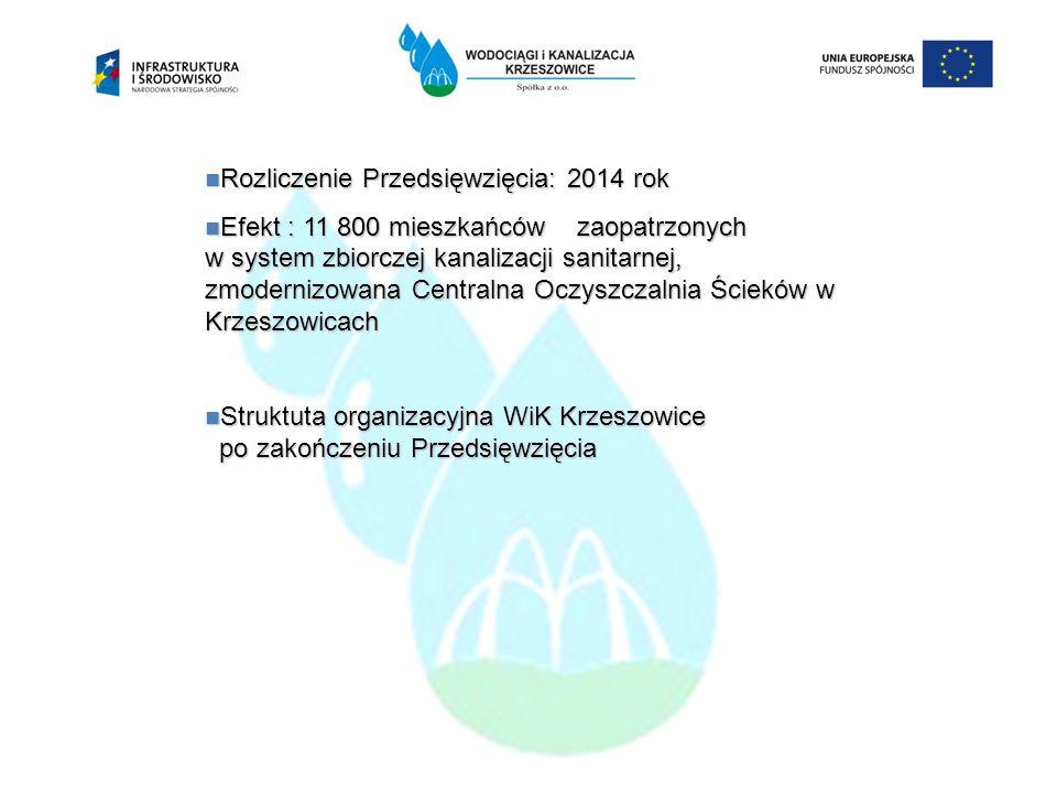 Rozliczenie Przedsięwzięcia: 2014 rok Rozliczenie Przedsięwzięcia: 2014 rok Efekt : 11 800 mieszkańców zaopatrzonych w system zbiorczej kanalizacji sa