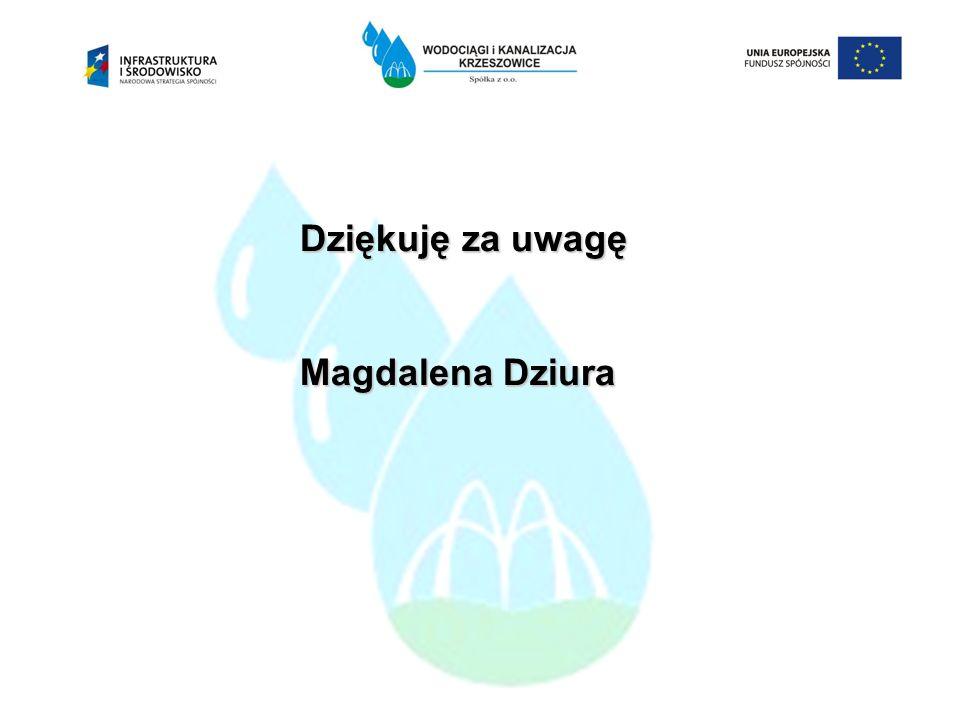 Dziękuję za uwagę Dziękuję za uwagę Magdalena Dziura Magdalena Dziura