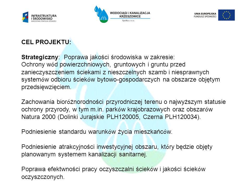 CEL PROJEKTU: Strategiczny: Poprawa jakości środowiska w zakresie: Ochrony w ó d powierzchniowych, gruntowych i gruntu przed zanieczyszczeniem ściekam