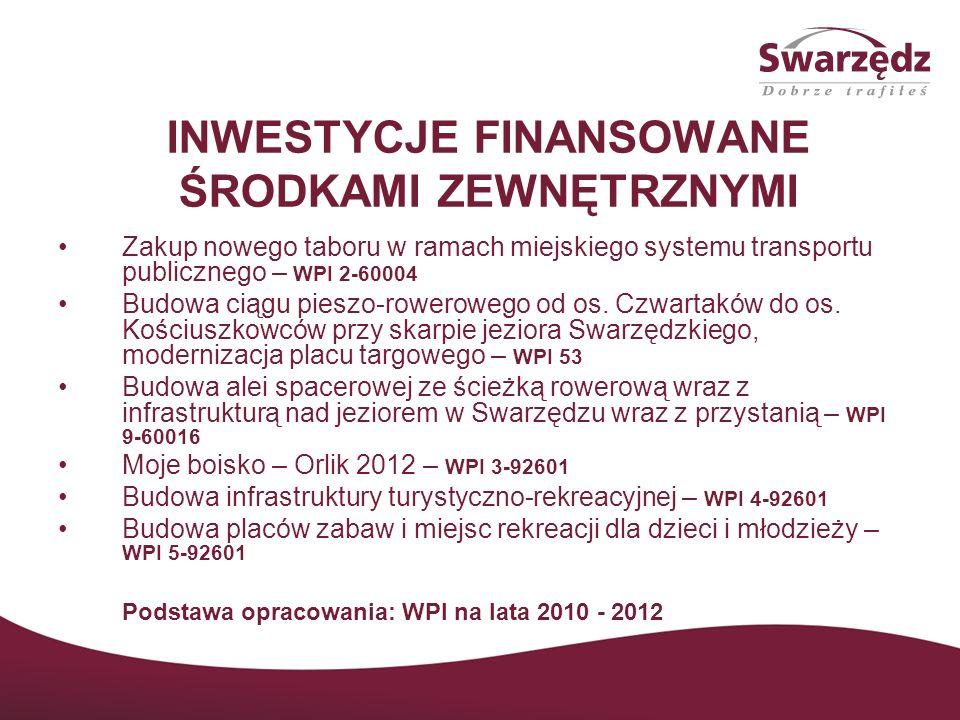 INWESTYCJE FINANSOWANE ŚRODKAMI ZEWNĘTRZNYMI Zakup nowego taboru w ramach miejskiego systemu transportu publicznego – WPI 2-60004 Budowa ciągu pieszo-rowerowego od os.