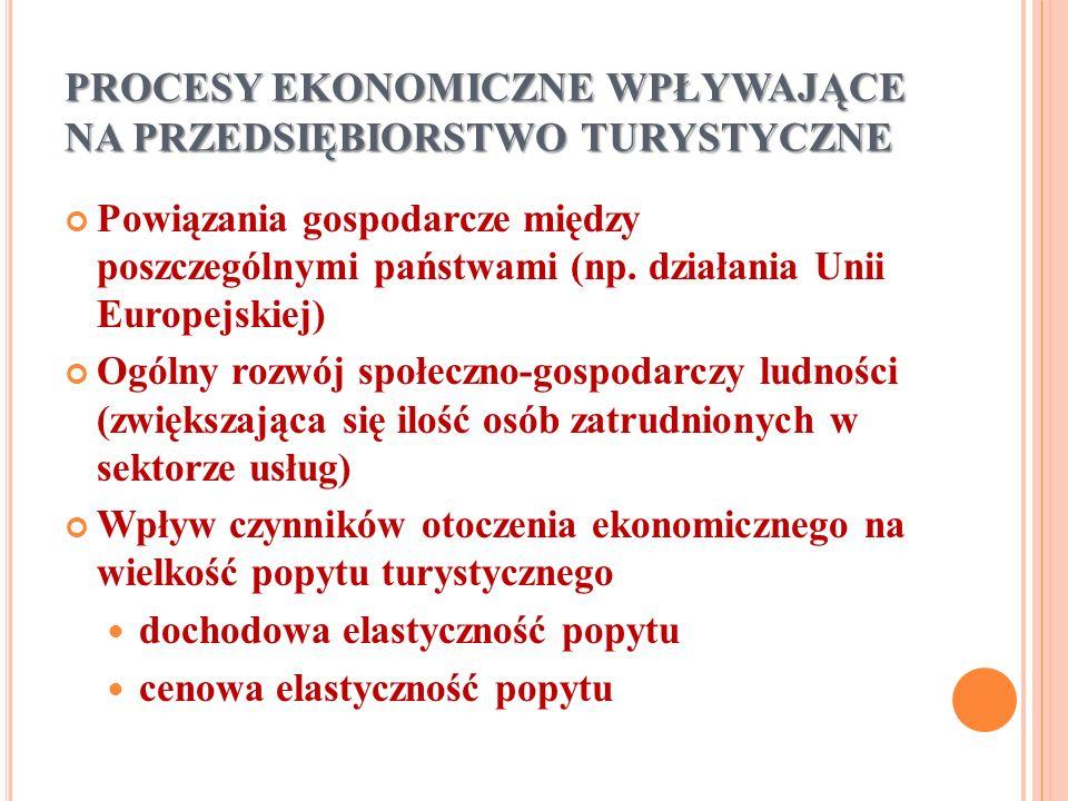 PROCESY EKONOMICZNE WPŁYWAJĄCE NA PRZEDSIĘBIORSTWO TURYSTYCZNE Powiązania gospodarcze między poszczególnymi państwami (np. działania Unii Europejskiej