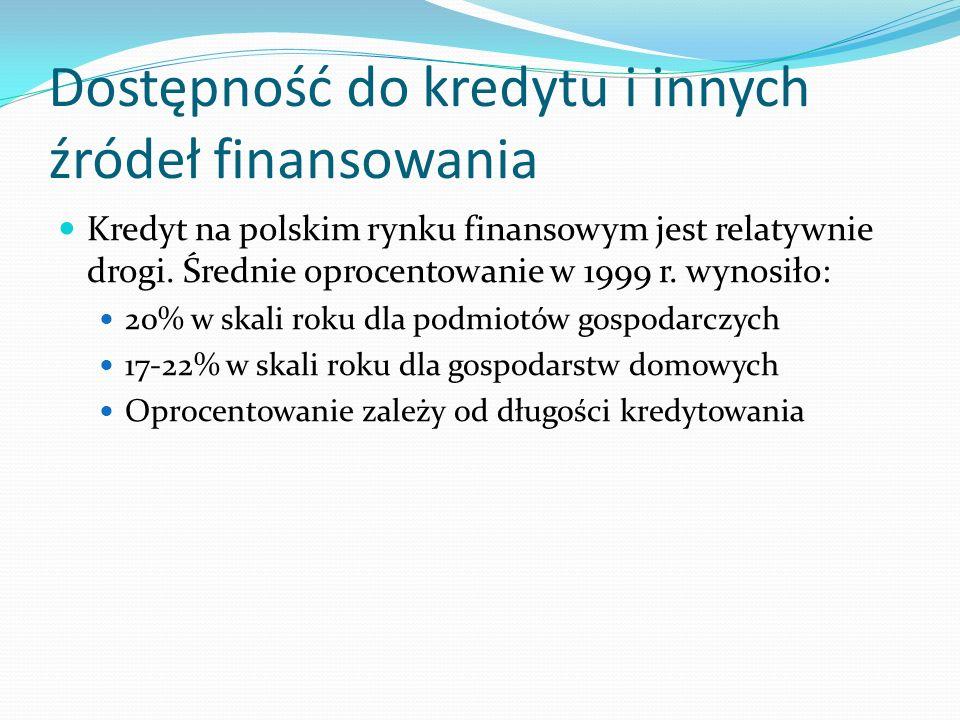Dostępność do kredytu i innych źródeł finansowania Kredyt na polskim rynku finansowym jest relatywnie drogi. Średnie oprocentowanie w 1999 r. wynosiło