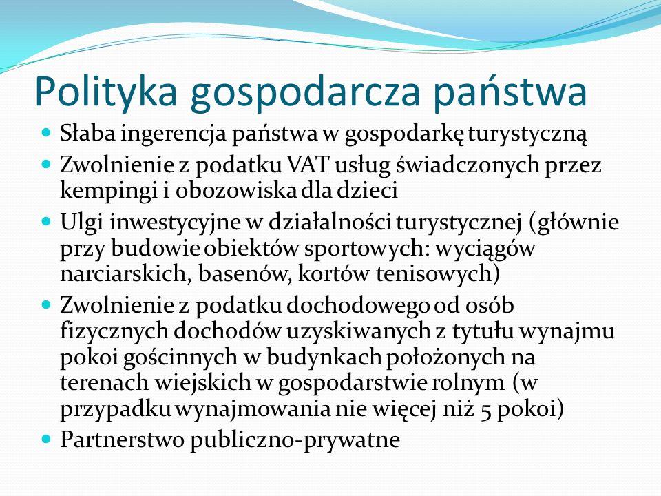 Polityka gospodarcza państwa Słaba ingerencja państwa w gospodarkę turystyczną Zwolnienie z podatku VAT usług świadczonych przez kempingi i obozowiska