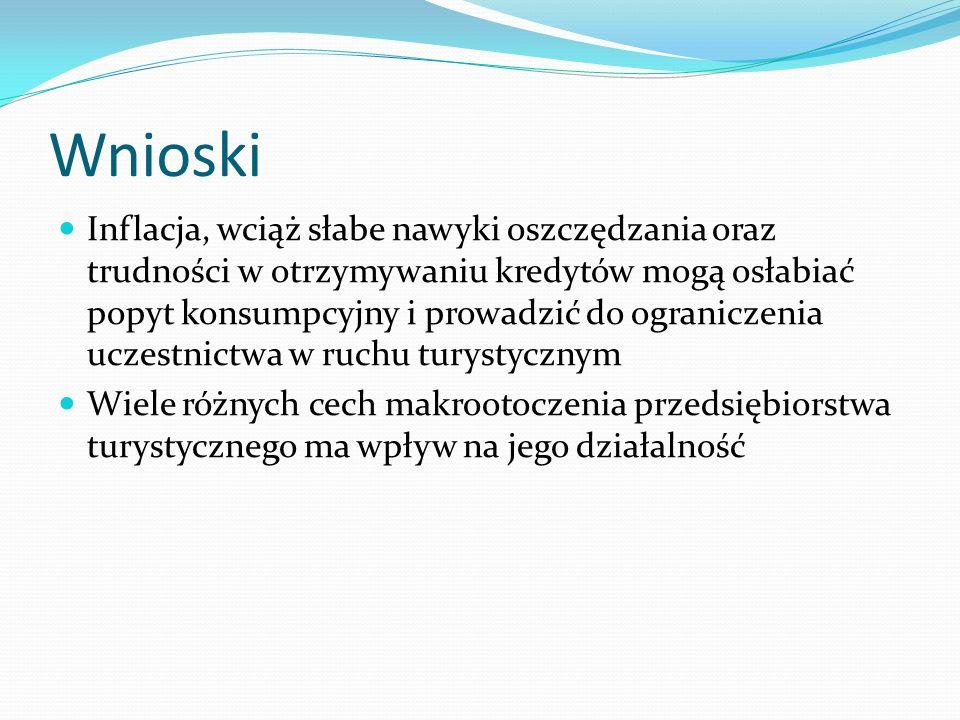 Bibliografia: Przedsiębiorstwo turystyczne w gospodarce rynkowej, pod.