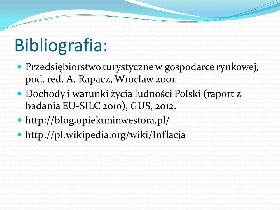 Bibliografia: Przedsiębiorstwo turystyczne w gospodarce rynkowej, pod. red. A. Rapacz, Wrocław 2001. Dochody i warunki życia ludności Polski (raport z
