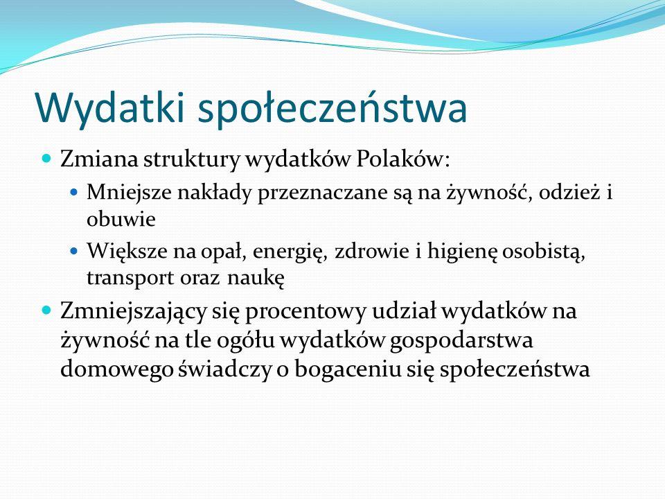 Wydatki społeczeństwa Zmiana struktury wydatków Polaków: Mniejsze nakłady przeznaczane są na żywność, odzież i obuwie Większe na opał, energię, zdrowi