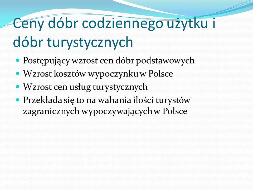 Ceny dóbr codziennego użytku i dóbr turystycznych Postępujący wzrost cen dóbr podstawowych Wzrost kosztów wypoczynku w Polsce Wzrost cen usług turysty