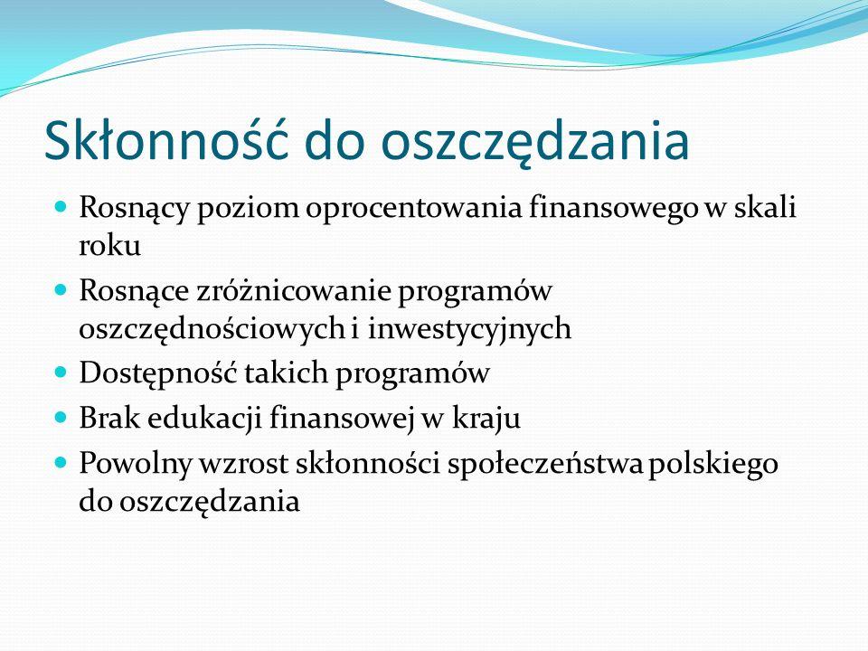 Skłonność do oszczędzania Rosnący poziom oprocentowania finansowego w skali roku Rosnące zróżnicowanie programów oszczędnościowych i inwestycyjnych Do