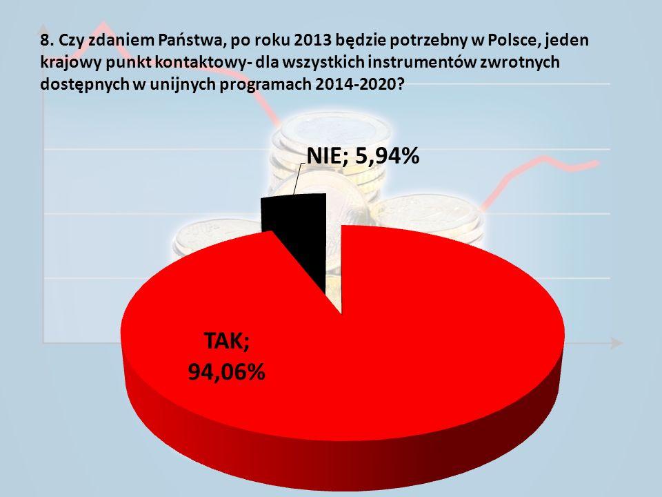 8. Czy zdaniem Państwa, po roku 2013 będzie potrzebny w Polsce, jeden krajowy punkt kontaktowy- dla wszystkich instrumentów zwrotnych dostępnych w uni