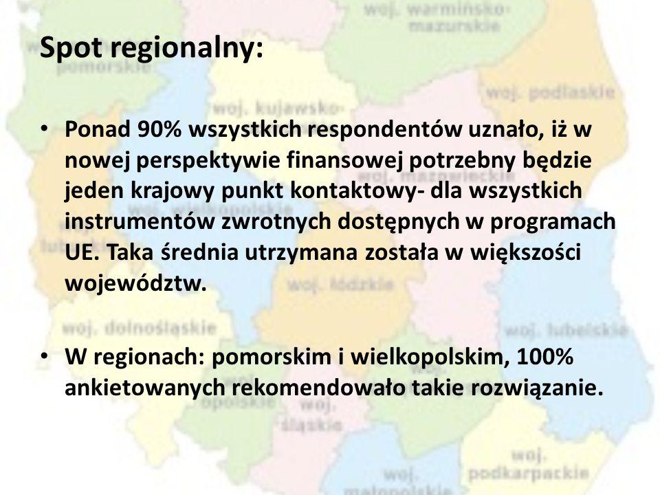 Spot regionalny: Ponad 90% wszystkich respondentów uznało, iż w nowej perspektywie finansowej potrzebny będzie jeden krajowy punkt kontaktowy- dla wsz