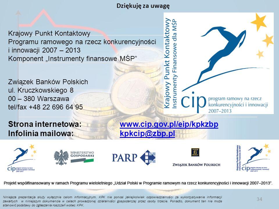 Krajowy Punkt Kontaktowy Programu ramowego na rzecz konkurencyjności i innowacji 2007 – 2013 Komponent Instrumenty finansowe MŚP Związek Banków Polski