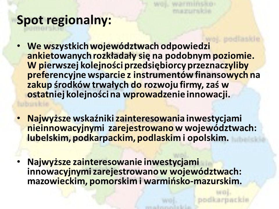 Spot regionalny: We wszystkich województwach odpowiedzi ankietowanych rozkładały się na podobnym poziomie. W pierwszej kolejności przedsiębiorcy przez