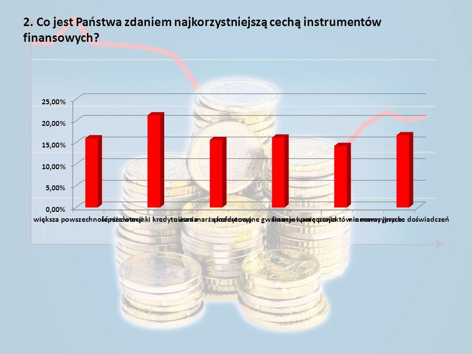 2. Co jest Państwa zdaniem najkorzystniejszą cechą instrumentów finansowych?