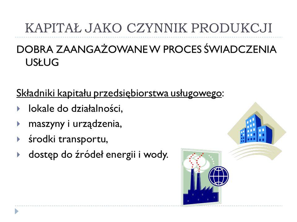 KAPITAŁ JAKO CZYNNIK PRODUKCJI DOBRA ZAANGAŻOWANE W PROCES ŚWIADCZENIA USŁUG Składniki kapitału przedsiębiorstwa usługowego: lokale do działalności, maszyny i urządzenia, środki transportu, dostęp do źródeł energii i wody.
