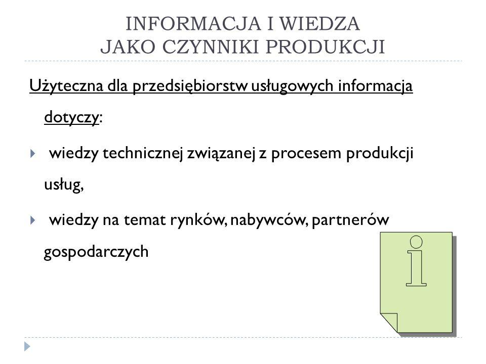 INFORMACJA I WIEDZA JAKO CZYNNIKI PRODUKCJI Użyteczna dla przedsiębiorstw usługowych informacja dotyczy: wiedzy technicznej związanej z procesem produkcji usług, wiedzy na temat rynków, nabywców, partnerów gospodarczych
