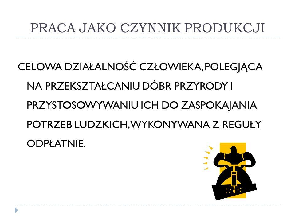 LITERATURA B.Filipiak, A. Panasiuk, Przedsiębiorstwo usługowe.