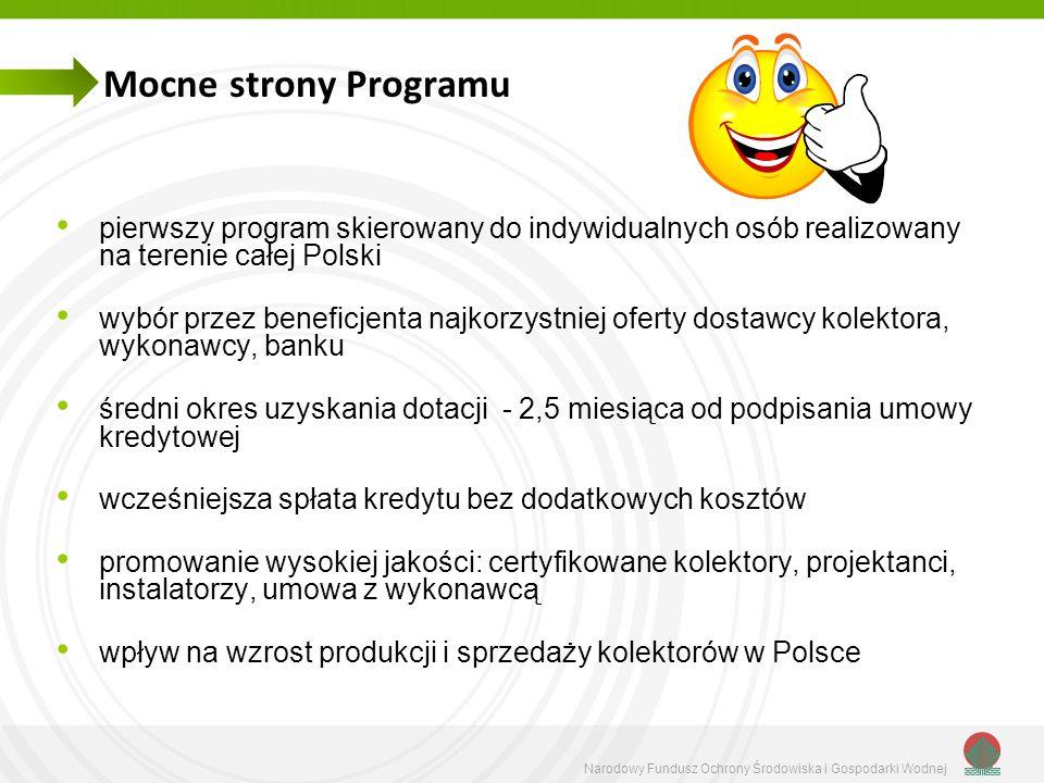 Narodowy Fundusz Ochrony Środowiska i Gospodarki Wodnej pierwszy program skierowany do indywidualnych osób realizowany na terenie całej Polski wybór p
