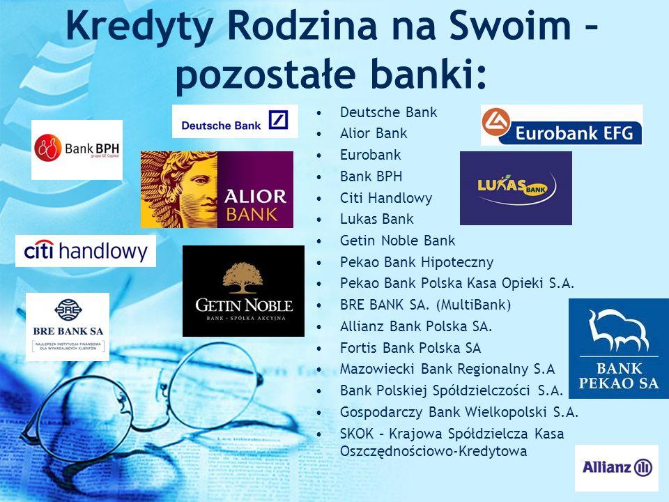 Kredyty Rodzina na Swoim – pozostałe banki: Deutsche Bank Alior Bank Eurobank Bank BPH Citi Handlowy Lukas Bank Getin Noble Bank Pekao Bank Hipoteczny