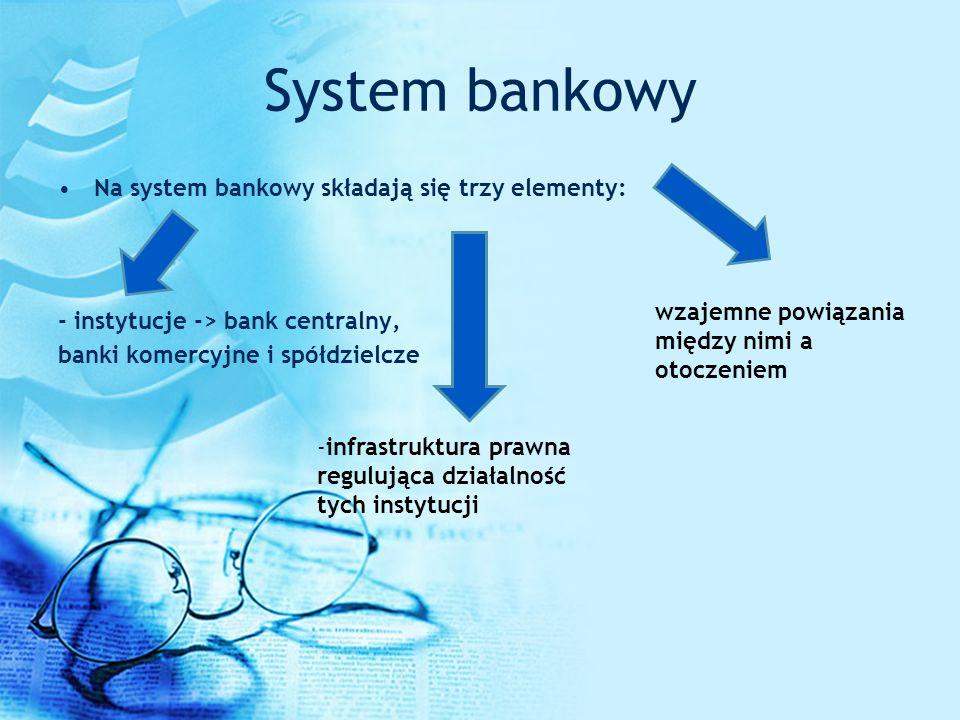System bankowy Na system bankowy składają się trzy elementy: - instytucje -> bank centralny, banki komercyjne i spółdzielcze wzajemne powiązania międz