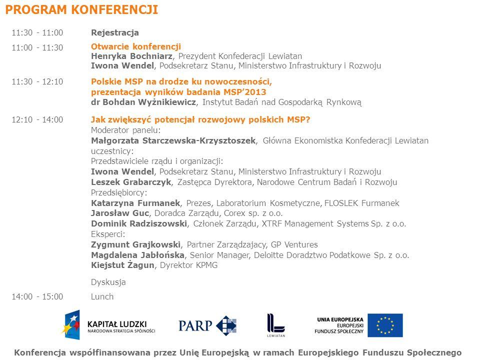 PROGRAM KONFERENCJI 11:30 - 11:00Rejestracja 11:00 - 11:30 Otwarcie konferencji Henryka Bochniarz, Prezydent Konfederacji Lewiatan Iwona Wendel, Podse