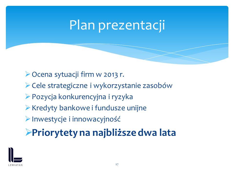 Ocena sytuacji firm w 2013 r.