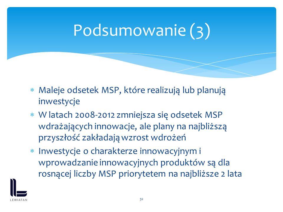 Maleje odsetek MSP, które realizują lub planują inwestycje W latach 2008-2012 zmniejsza się odsetek MSP wdrażających innowacje, ale plany na najbliższą przyszłość zakładają wzrost wdrożeń Inwestycje o charakterze innowacyjnym i wprowadzanie innowacyjnych produktów są dla rosnącej liczby MSP priorytetem na najbliższe 2 lata 32 Podsumowanie (3)
