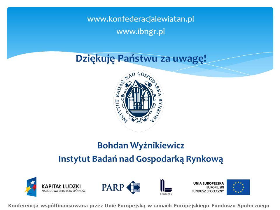 www.konfederacjalewiatan.pl www.ibngr.pl Dziękuję Państwu za uwagę! Bohdan Wyżnikiewicz Instytut Badań nad Gospodarką Rynkową 33 Konferencja współfina