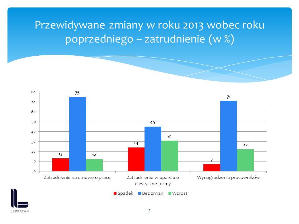 7 Przewidywane zmiany w roku 2013 wobec roku poprzedniego – zatrudnienie (w %)