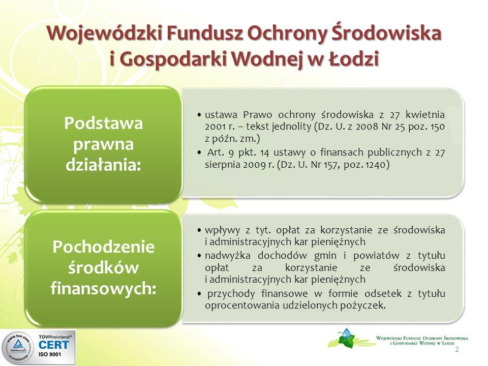 Ogólne zasady udzielania dofinansowania Fundusz przyznaje dofinansowanie na podstawie złożonego przez Wnioskodawcę wniosku 13