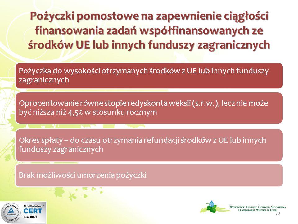 Pożyczki pomostowe na zapewnienie ciągłości finansowania zadań współfinansowanych ze środków UE lub innych funduszy zagranicznych Pożyczka do wysokości otrzymanych środków z UE lub innych funduszy zagranicznych Oprocentowanie równe stopie redyskonta weksli (s.r.w.), lecz nie może być niższa niż 4,5% w stosunku rocznym Okres spłaty – do czasu otrzymania refundacji środków z UE lub innych funduszy zagranicznych Brak możliwości umorzenia pożyczki 22