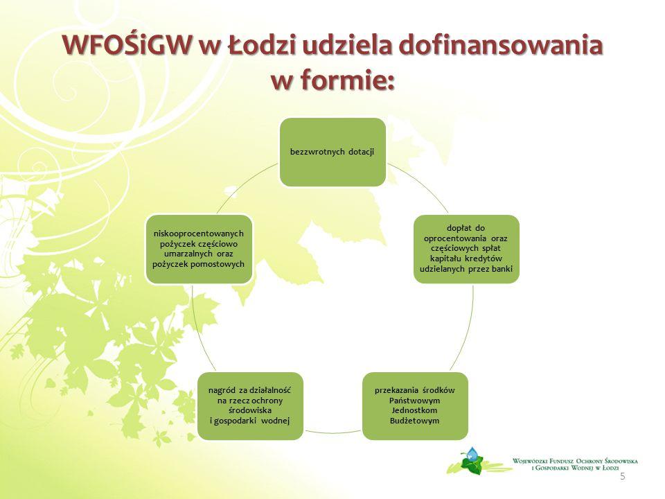 WFOŚiGW w Łodzi udziela dofinansowania w formie: bezzwrotnych dotacji dopłat do oprocentowania oraz częściowych spłat kapitału kredytów udzielanych przez banki przekazania środków Państwowym Jednostkom Budżetowym nagród za działalność na rzecz ochrony środowiska i gospodarki wodnej niskooprocentowanych pożyczek częściowo umarzalnych oraz pożyczek pomostowych 5